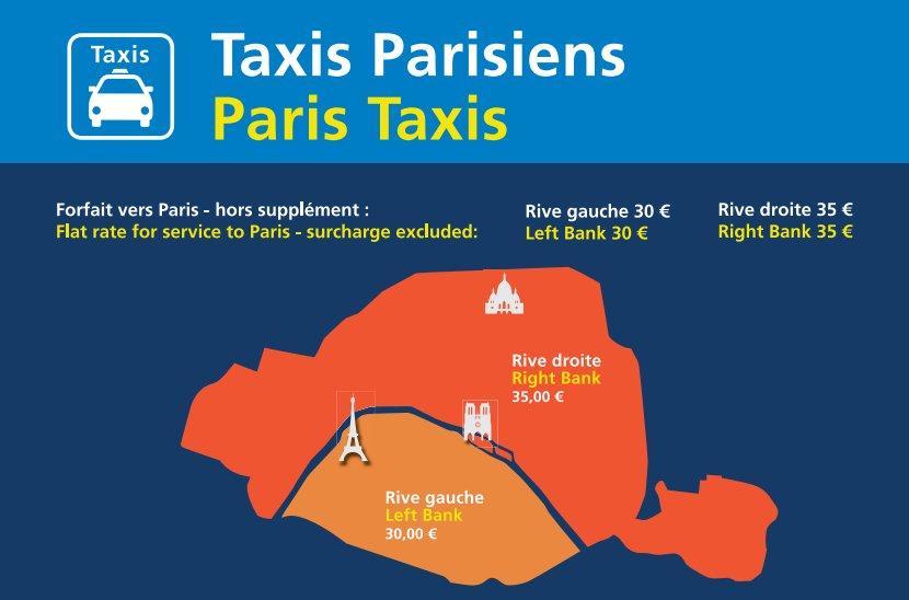 Comment Aller Au Centre De Paris Depuis L Aeroport D Orly